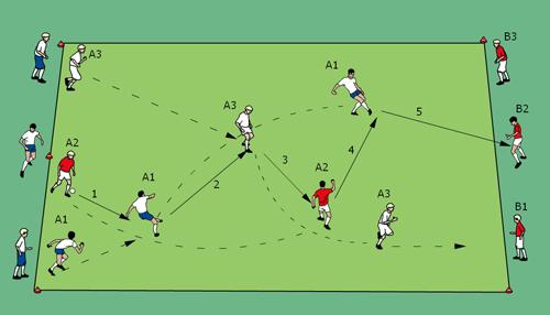 Fussball Training Übung - Hinterlaufen im Aufwärmprogramm
