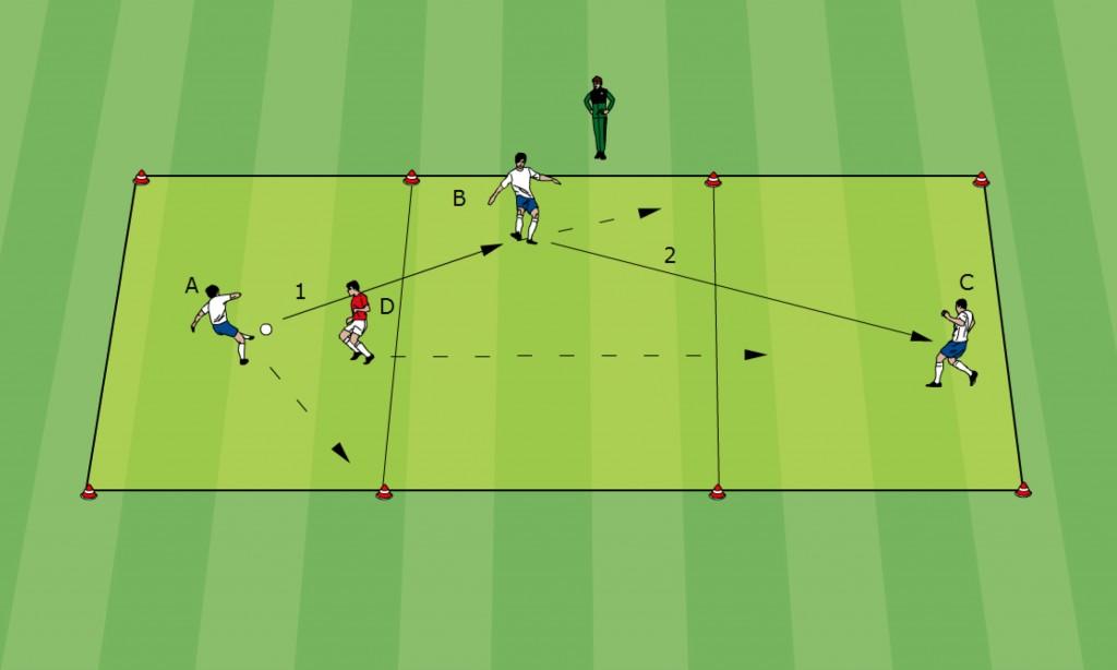 Fussball Taktik - Spielform 01 - 3 gegen 1 in drei Feldern
