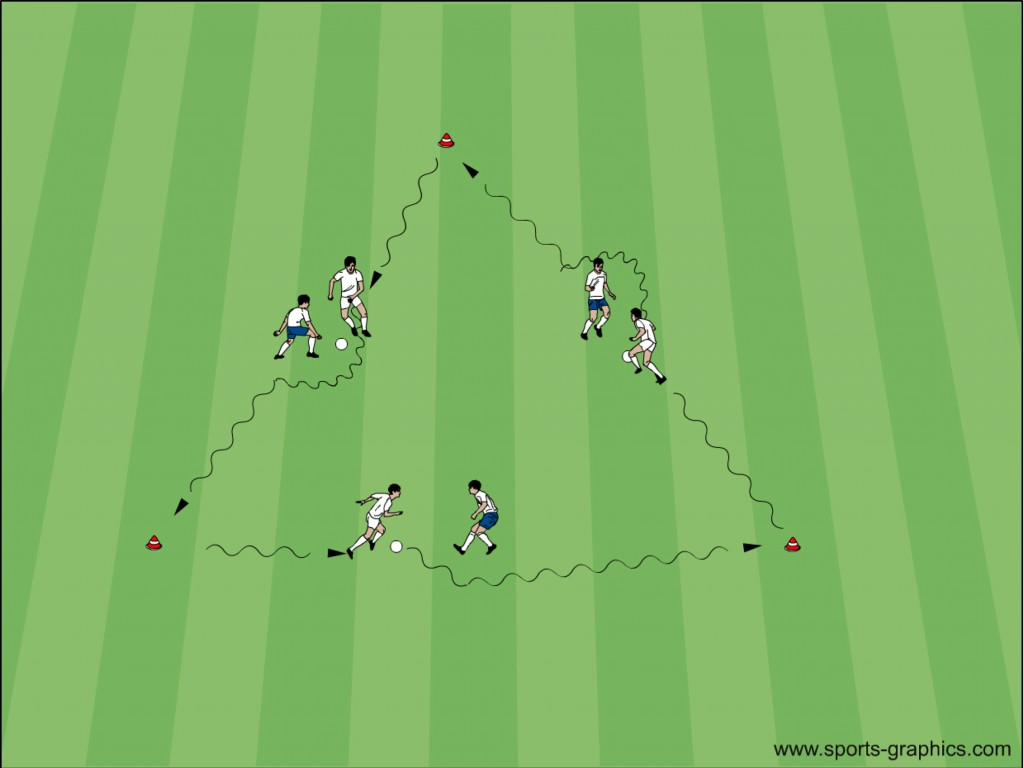 Fussballtraining: Peter-Schreiner-System - Dribbling 3
