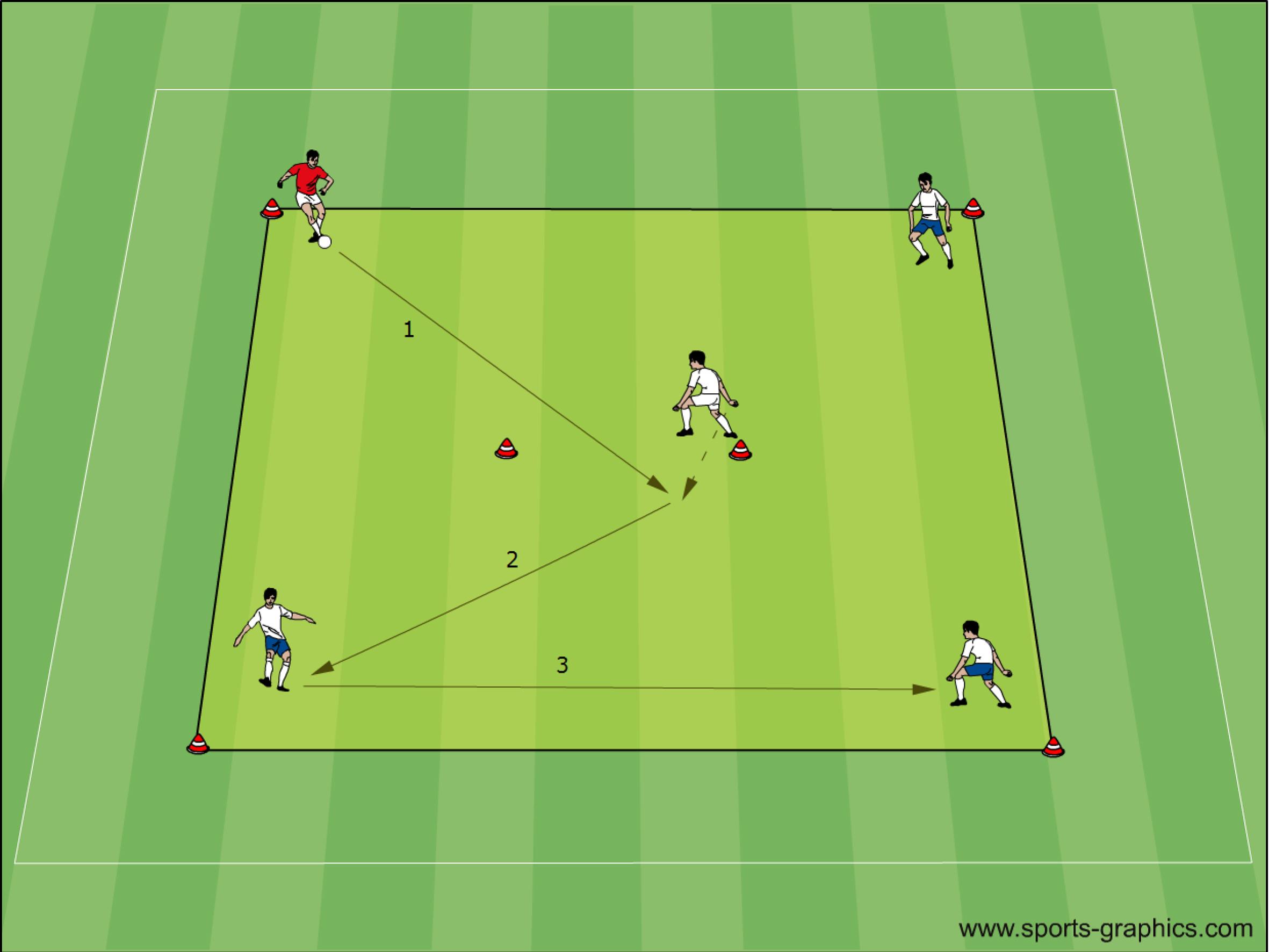 Fussball Ubungen Quadrat Mit Einem Spieler Im Zentrum