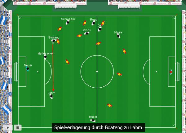 Fussball Taktik: Spielverlagerung von Boateng