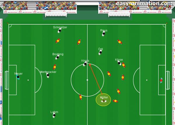 Müller zieht nach innen und passt zu Kroos