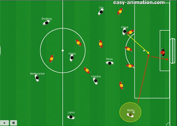 Flanke Müller - Klose energisch zum 1:0