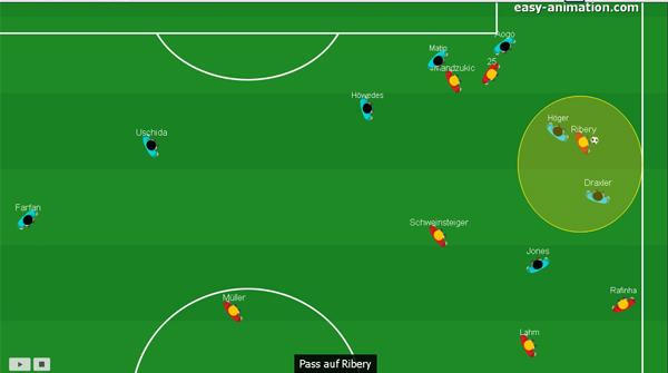 Fussballtaktik illustriert mit easy Animation (2)