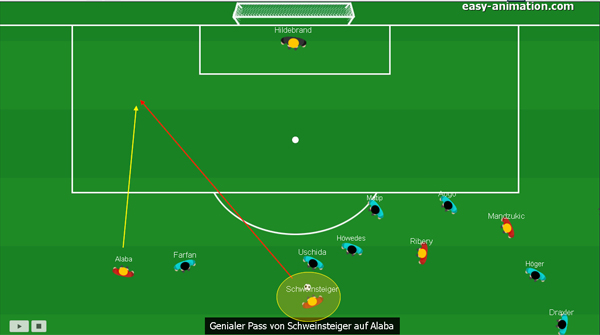 Fussballtaktik illustriert mit easy Animation (4)