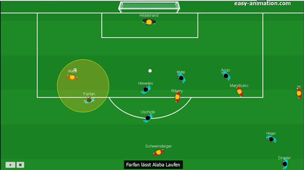 Fussball Taktik illustriert mit easy Animation (5)