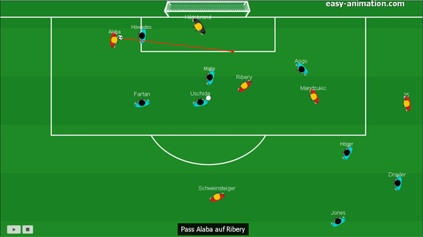 Fussball Taktik illustriert mit easy Animation (6)