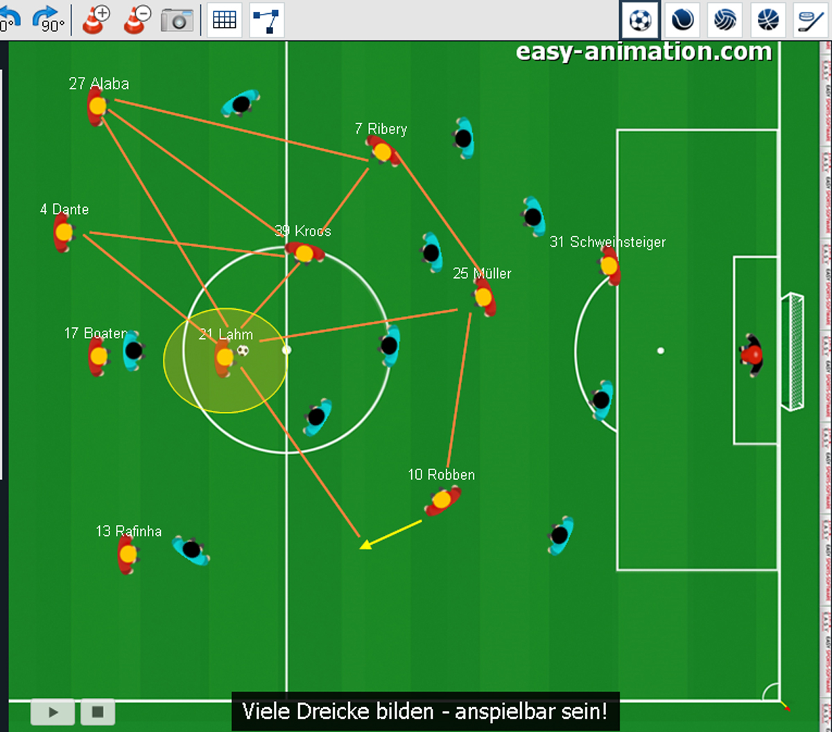 Fussball Analyse