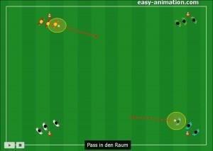Fussball Übungen - Hinterlaufen im Quadrat (endlos)