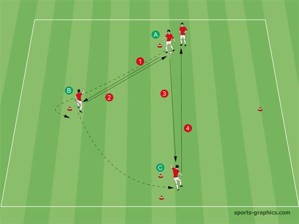 sprint übungen fußball