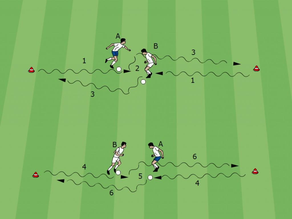 Fussballtraining: Peter-Schreiner-System - Dribbling