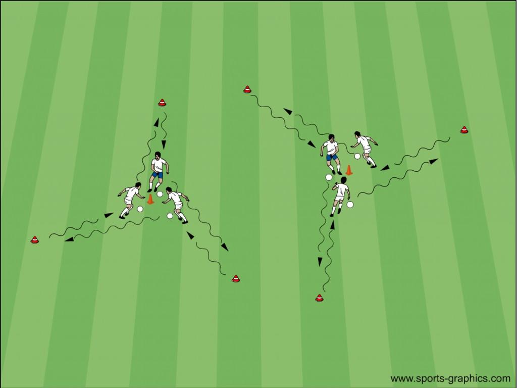Fussballtraining: Peter-Schreiner-System - Dreieck mit Zentrum