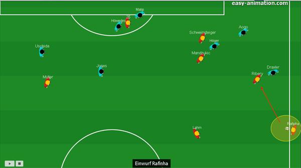 Fussballtaktik illustriert mit easy Animation (1)