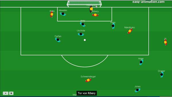 Fussball Taktik illustriert mit easy Animation (7)